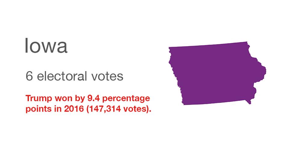 Iowa vote data
