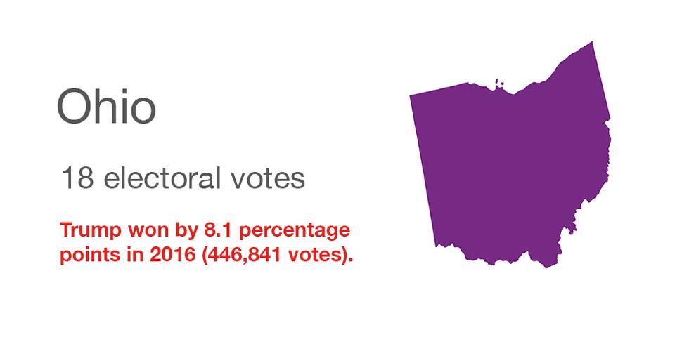 Ohio vote data