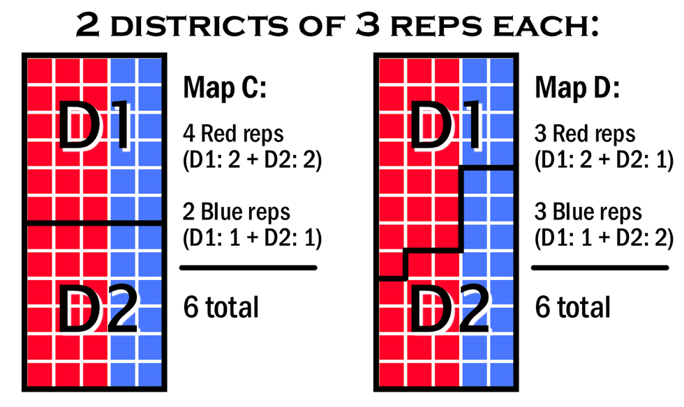 multimember districts