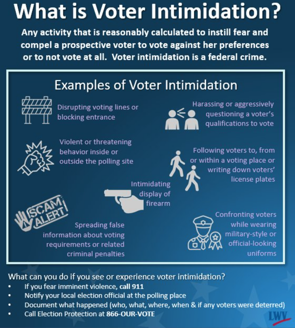 What is voter intimidation