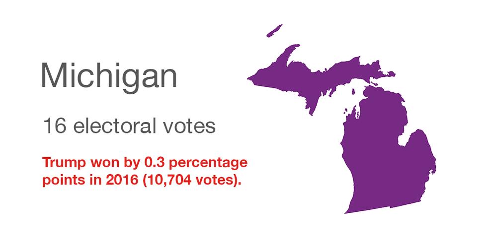 Michigan vote data