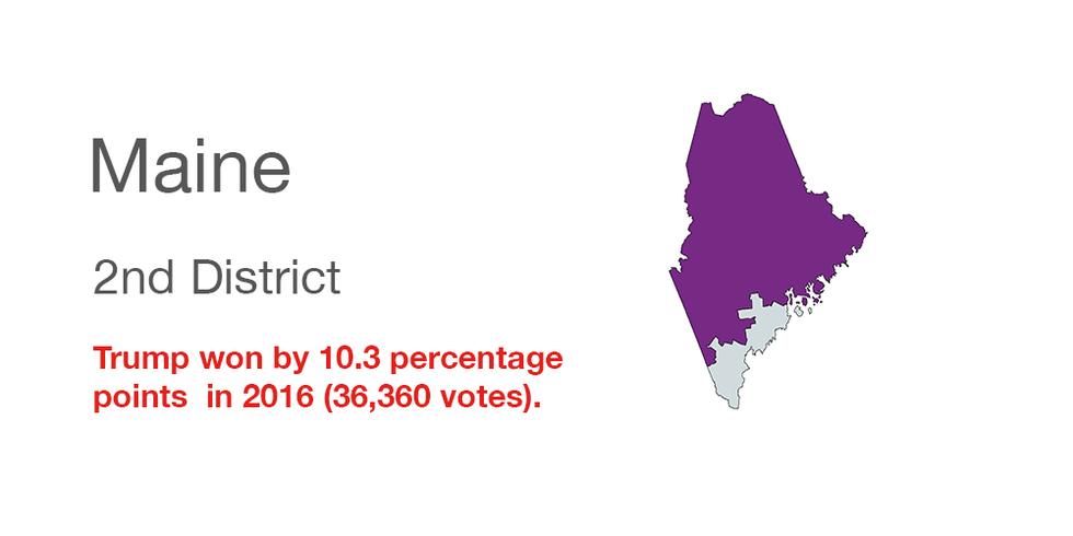 Maine vote data