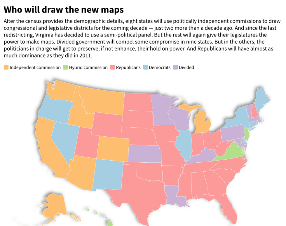 Control of redistricting in each state