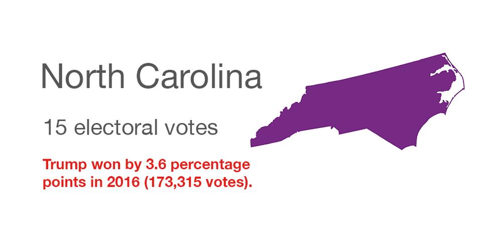 North Carolina vote data