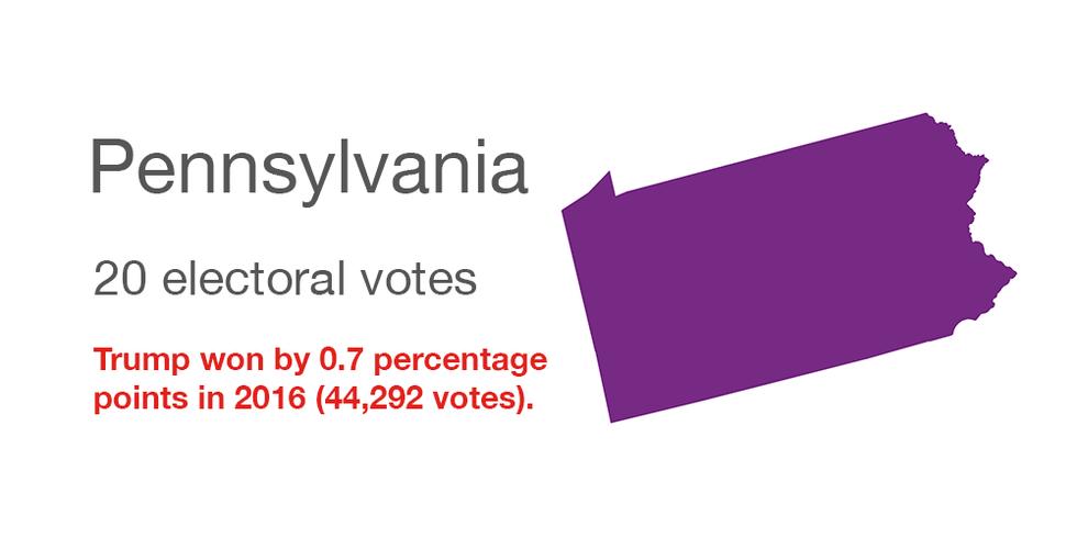 Pennsylvania vote data