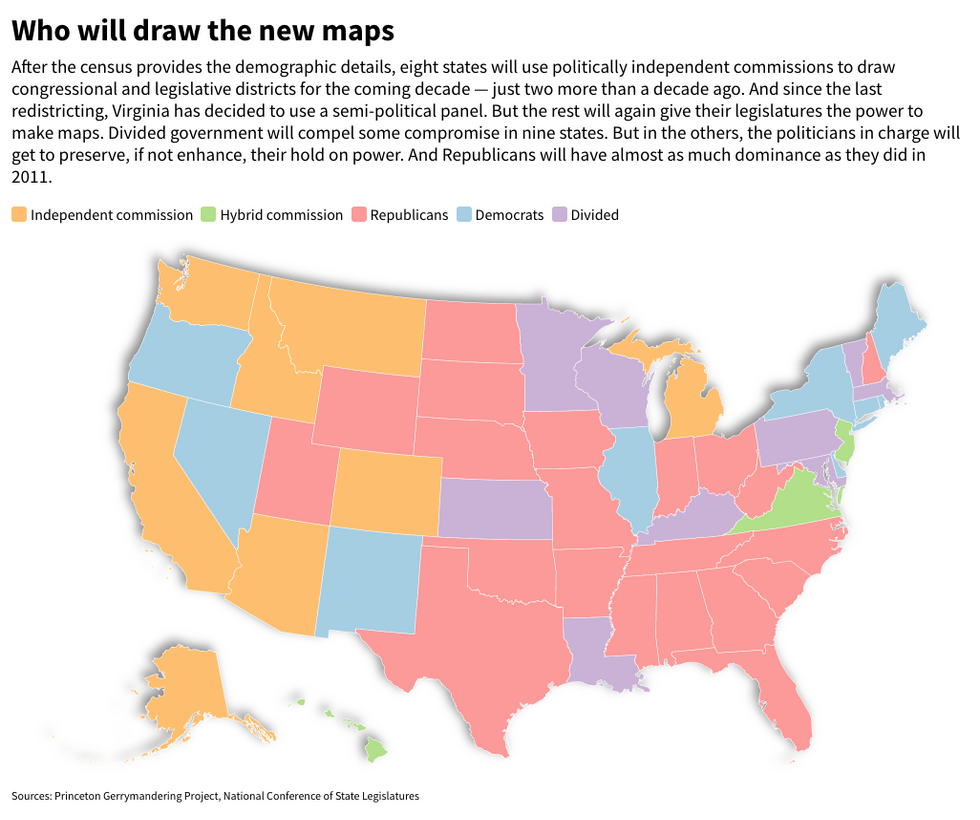 who controls redistricting in each state