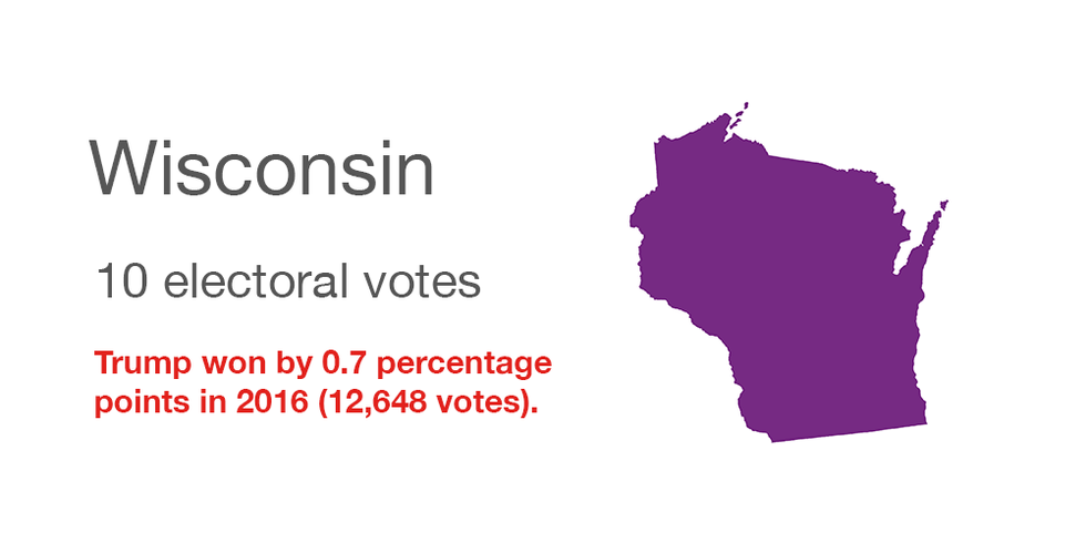 Wisconsin vote data